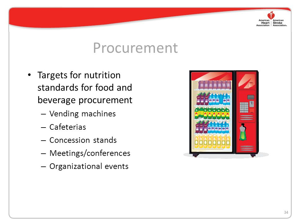Procurement Targets for nutrition standards for food and beverage procurement. Vending machines. Cafeterias.
