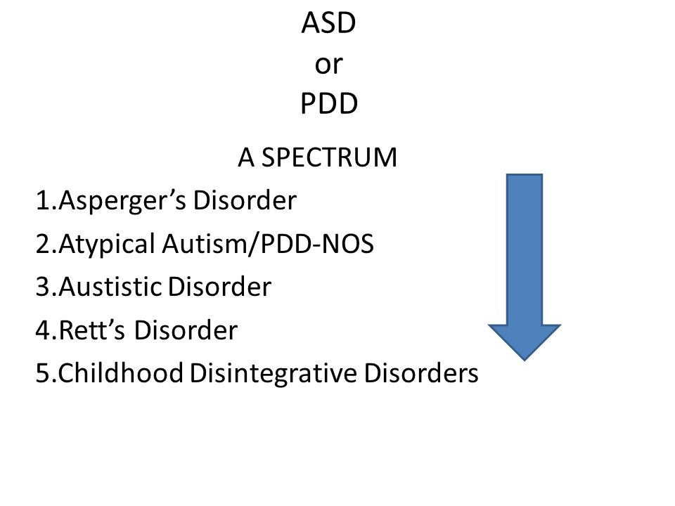 ASD or PDD A SPECTRUM 1.Asperger's Disorder 2.Atypical Autism/PDD-NOS 3.Austistic Disorder 4.Rett's Disorder 5.Childhood Disintegrative Disorders