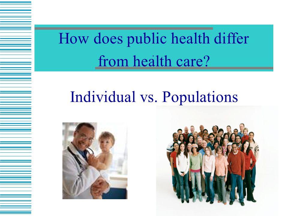 Individual vs. Populations
