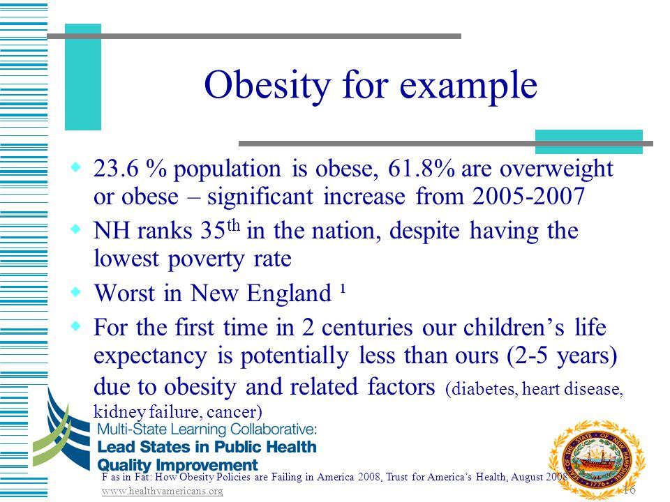 Obesity for example 23.6 % population is obese, 61.8% are overweight or obese – significant increase from 2005-2007.