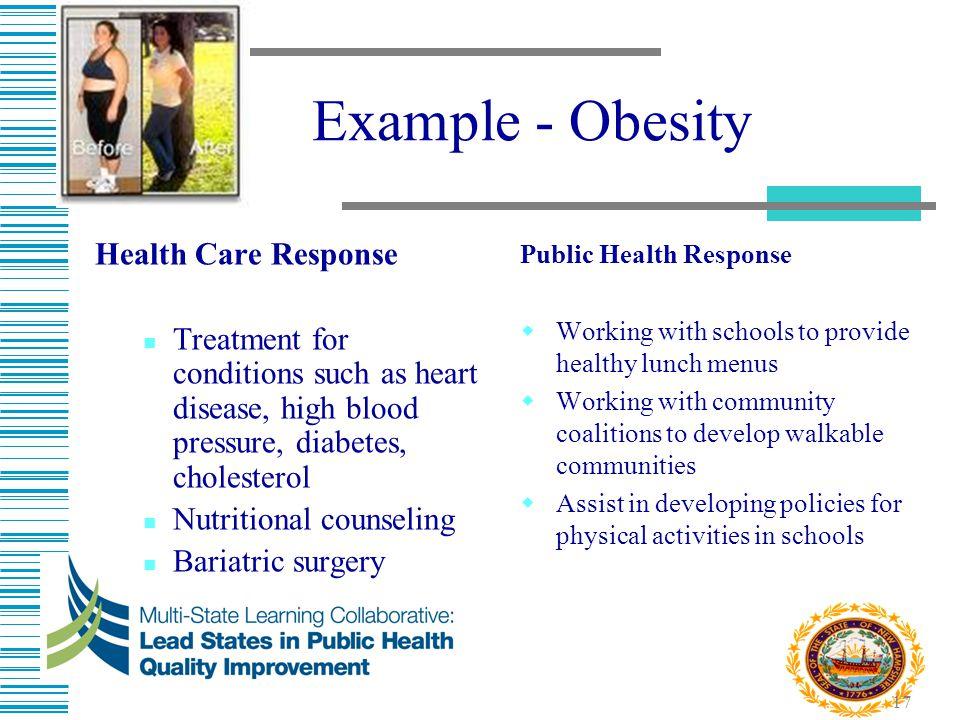 Example - Obesity Health Care Response