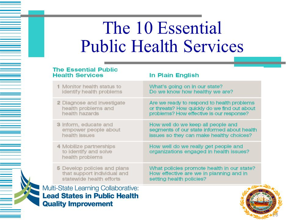 Department of Public Health and Human Services
