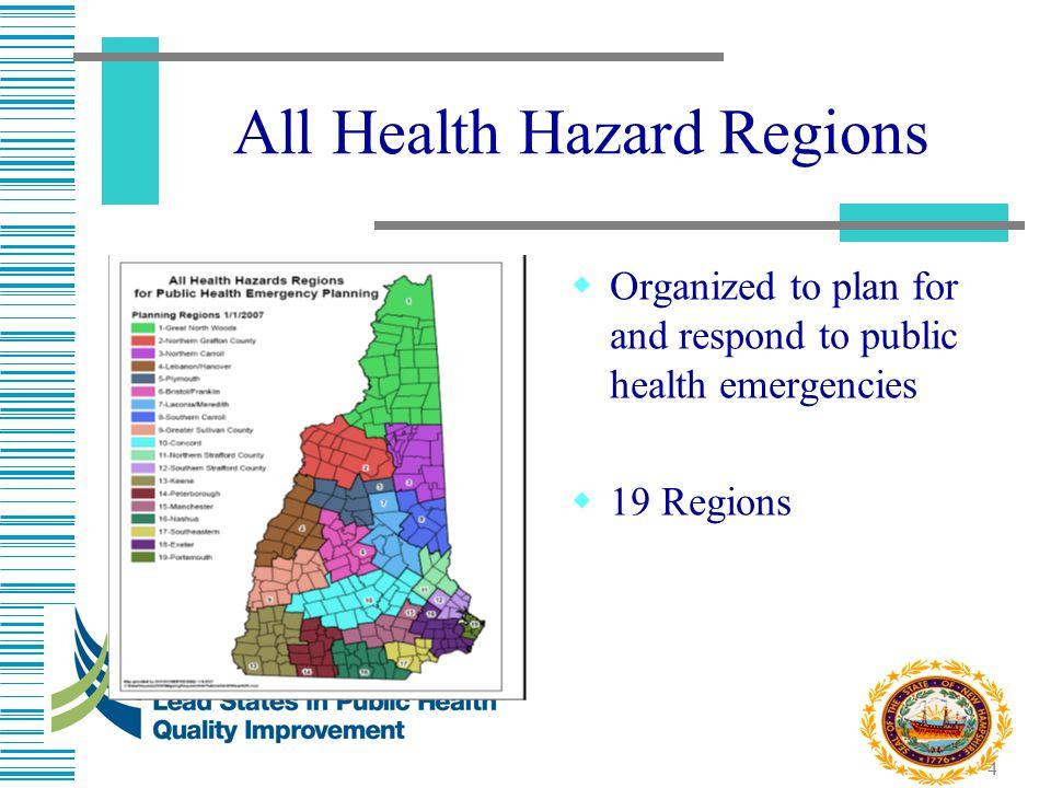 All Health Hazard Regions