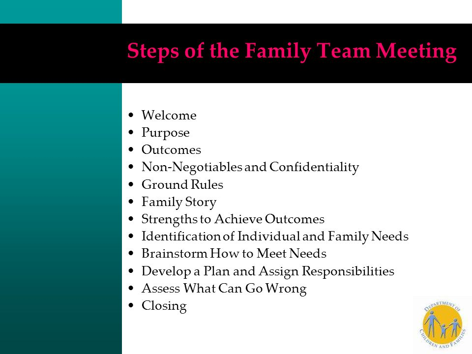Steps of the Family Team Meeting