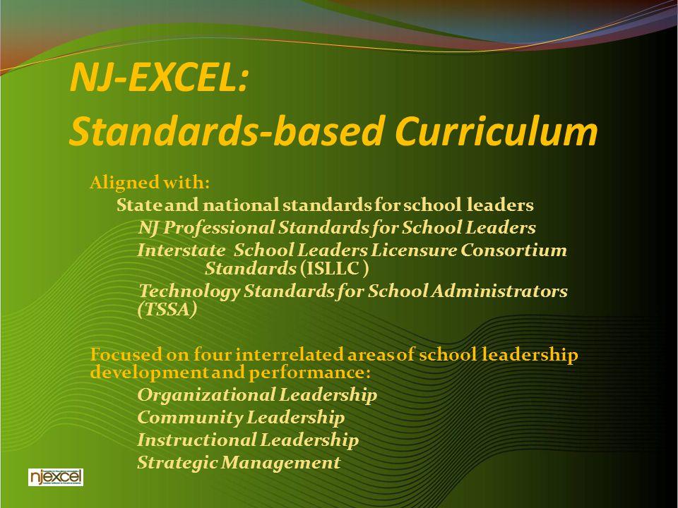 Standards-based Curriculum
