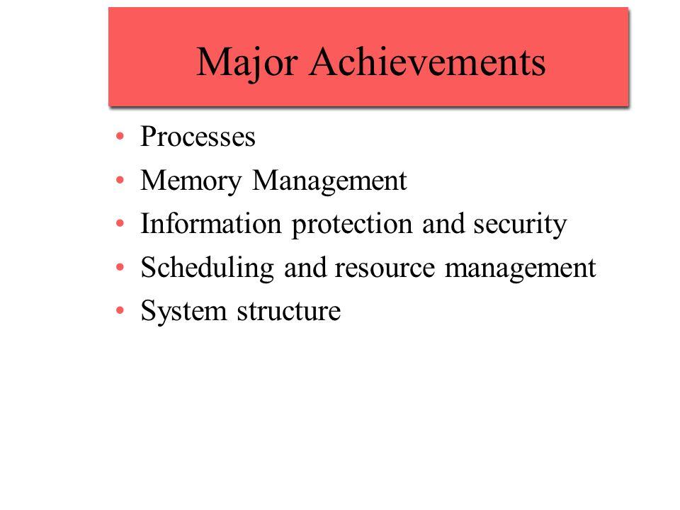 Major Achievements Processes Memory Management
