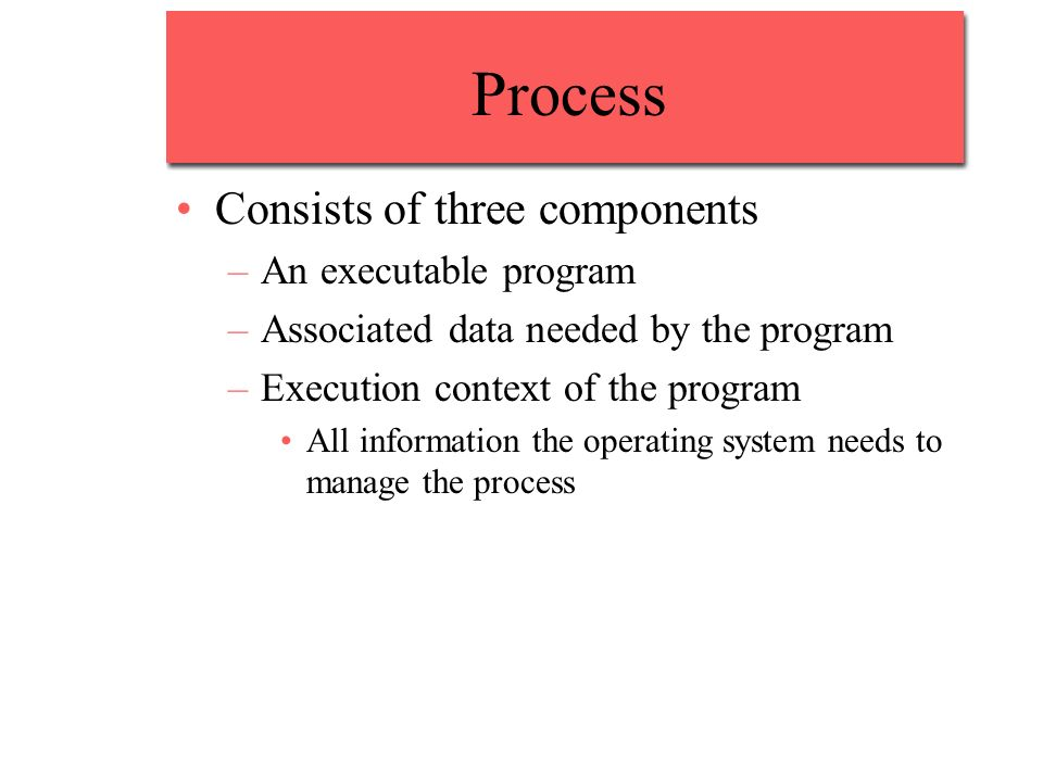 Process Consists of three components An executable program