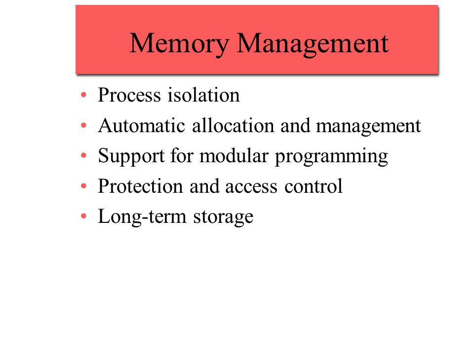 Memory Management Process isolation