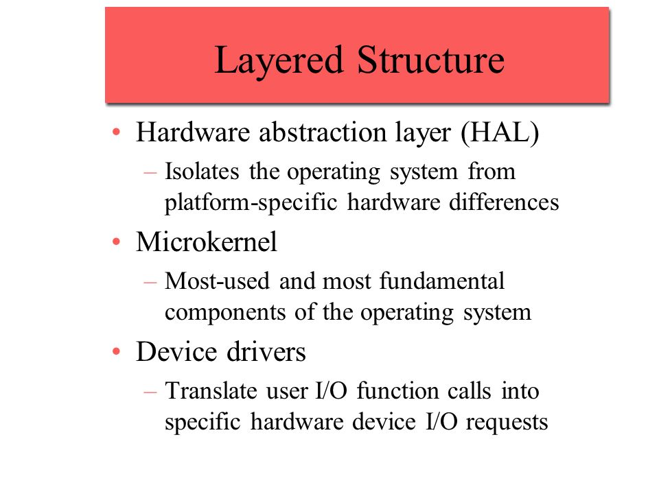 Layered Structure Hardware abstraction layer (HAL) Microkernel
