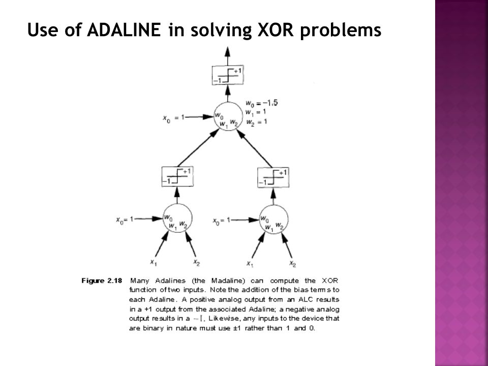 Use of ADALINE in solving XOR problems