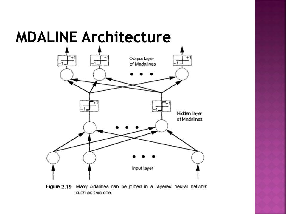MDALINE Architecture