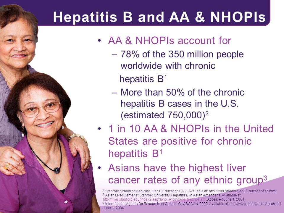 Hepatitis B and AA & NHOPIs