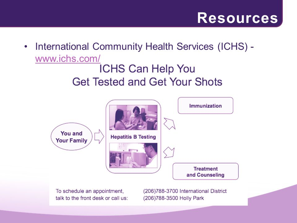 Resources International Community Health Services (ICHS) - www.ichs.com/