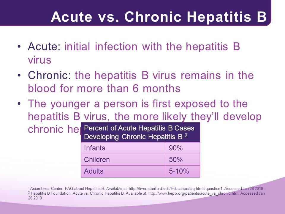 Acute vs. Chronic Hepatitis B