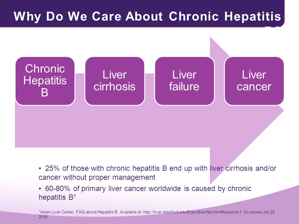 Why Do We Care About Chronic Hepatitis B
