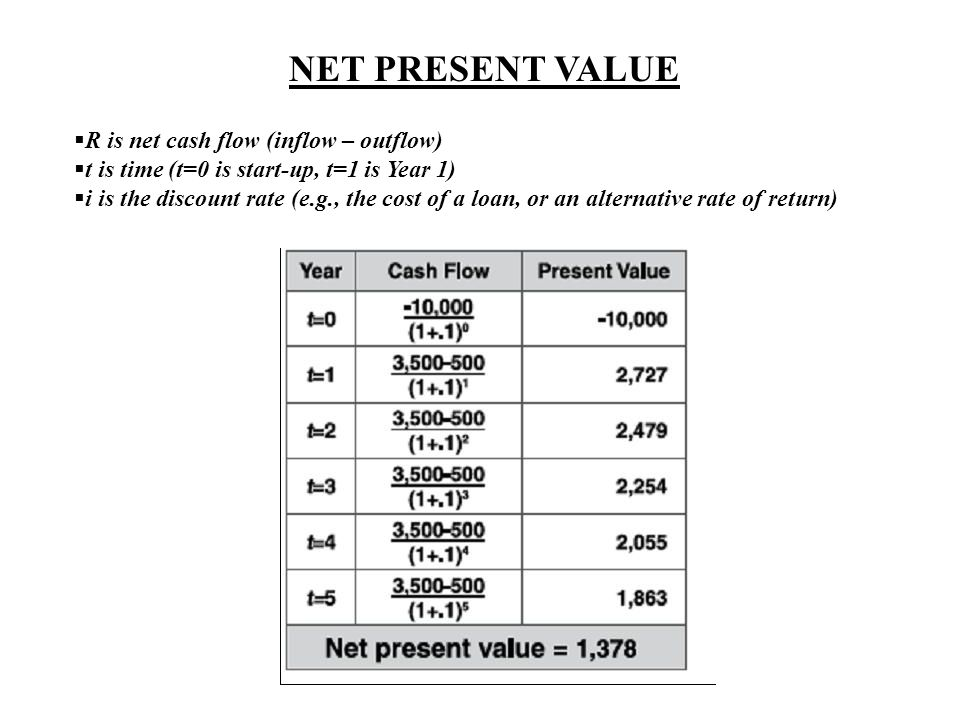 NET PRESENT VALUE R is net cash flow (inflow – outflow)