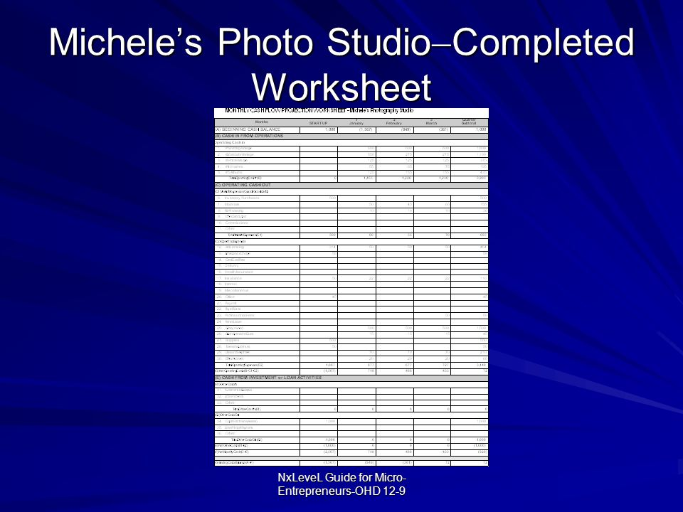 Michele's Photo StudioCompleted Worksheet