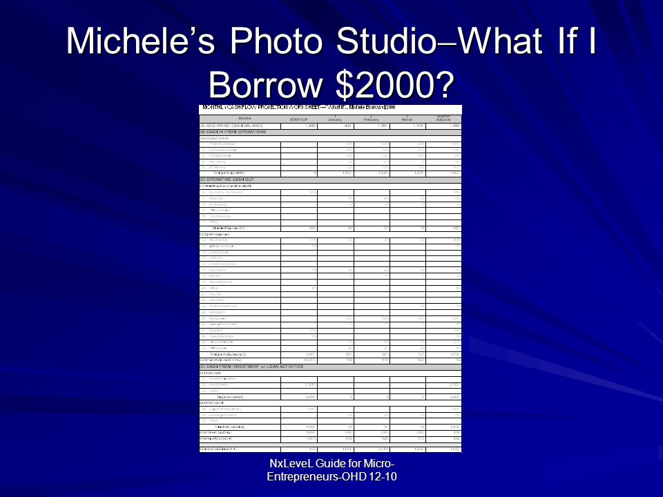 Michele's Photo StudioWhat If I Borrow $2000