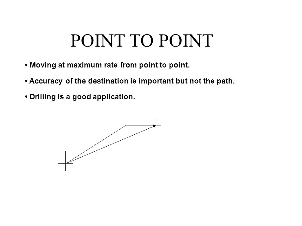 POINT TO POINT • Moving at maximum rate from point to point.