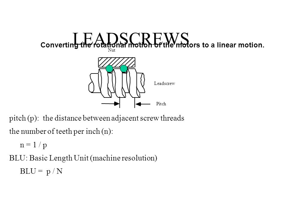 LEADSCREWS pitch (p): the distance between adjacent screw threads