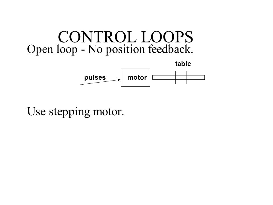 CONTROL LOOPS Open loop - No position feedback. Use stepping motor.