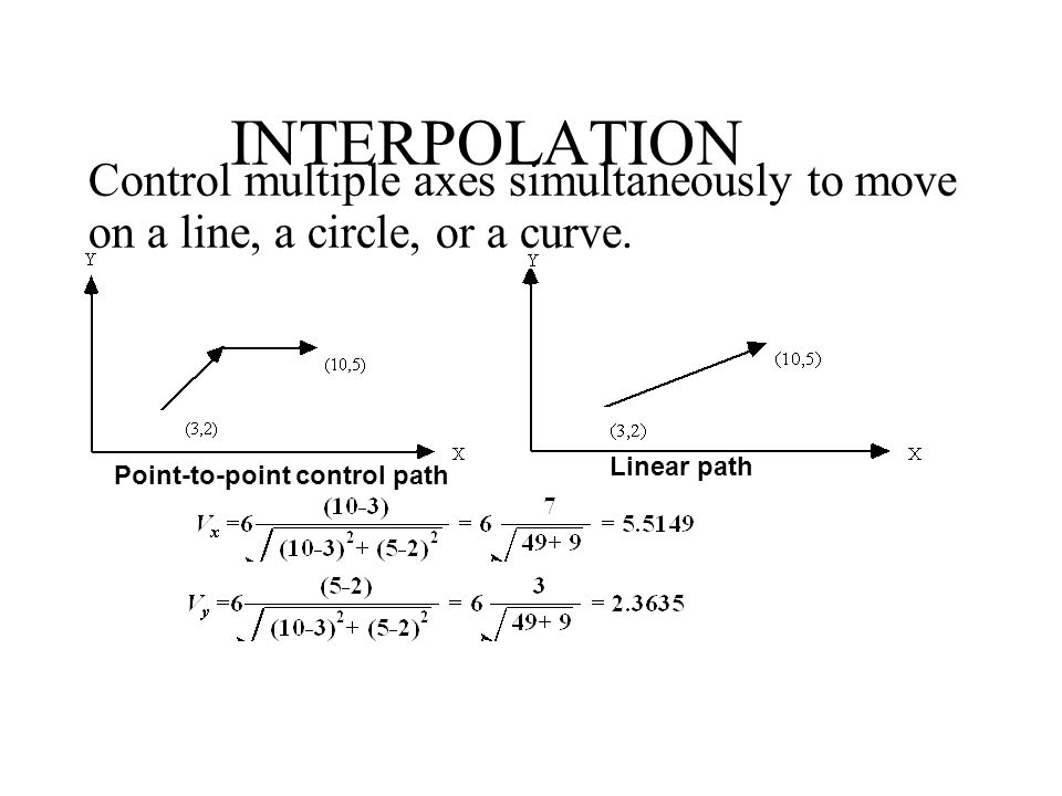 INTERPOLATION Control multiple axes simultaneously to move on a line, a circle, or a curve. Linear path.