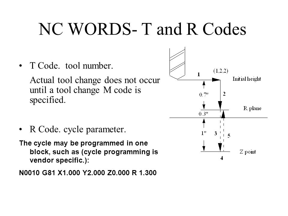 NC WORDS- T and R Codes T Code. tool number.