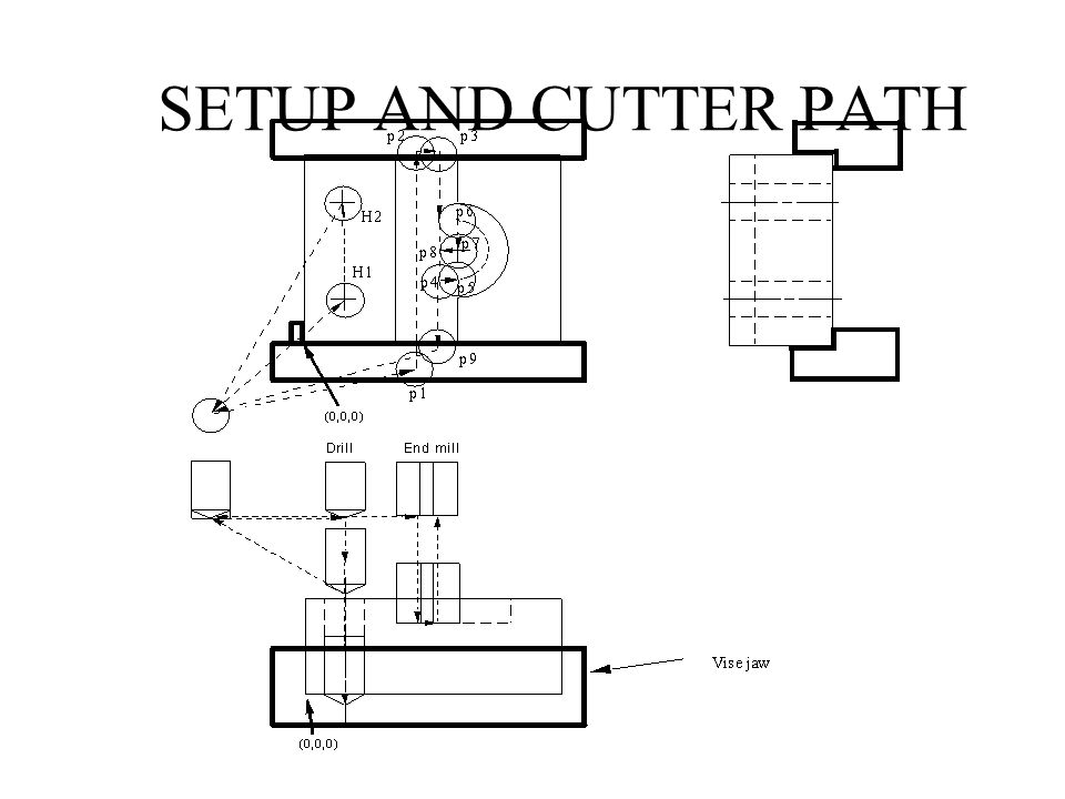 SETUP AND CUTTER PATH 18