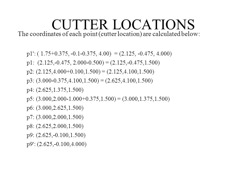 CUTTER LOCATIONS The coordinates of each point (cutter location) are calculated below: