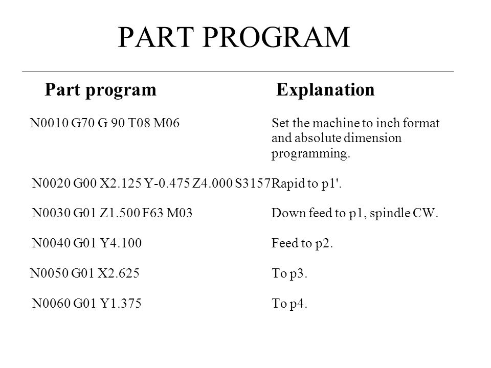 PART PROGRAM Part program Explanation