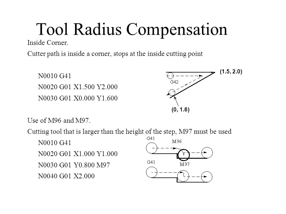 Tool Radius Compensation