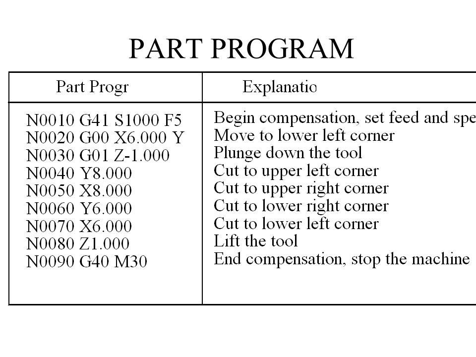 PART PROGRAM 27