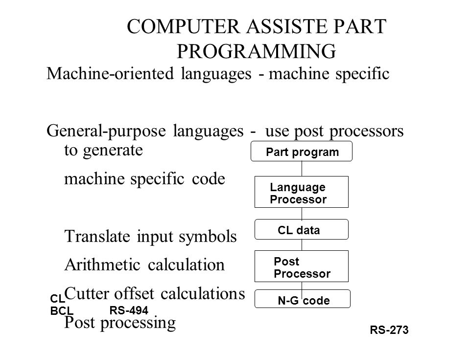 COMPUTER ASSISTE PART PROGRAMMING