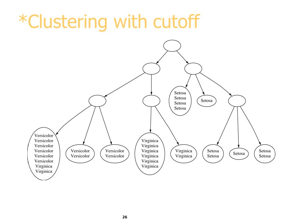 *Clustering with cutoff