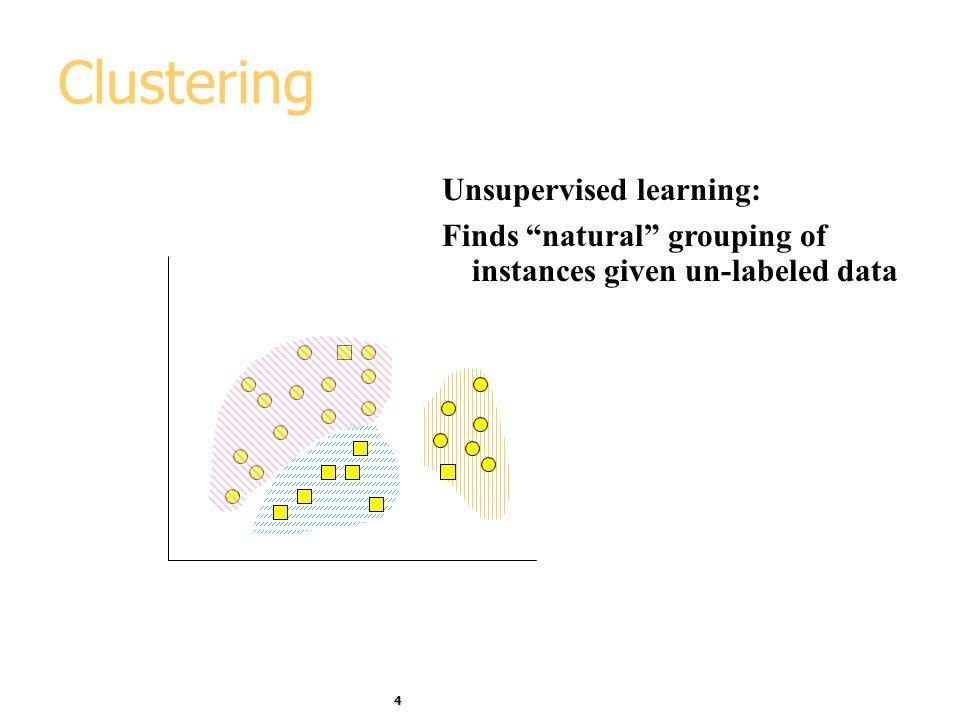 Clustering Unsupervised learning: