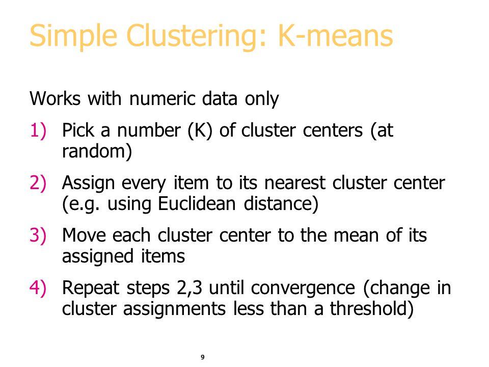 Simple Clustering: K-means