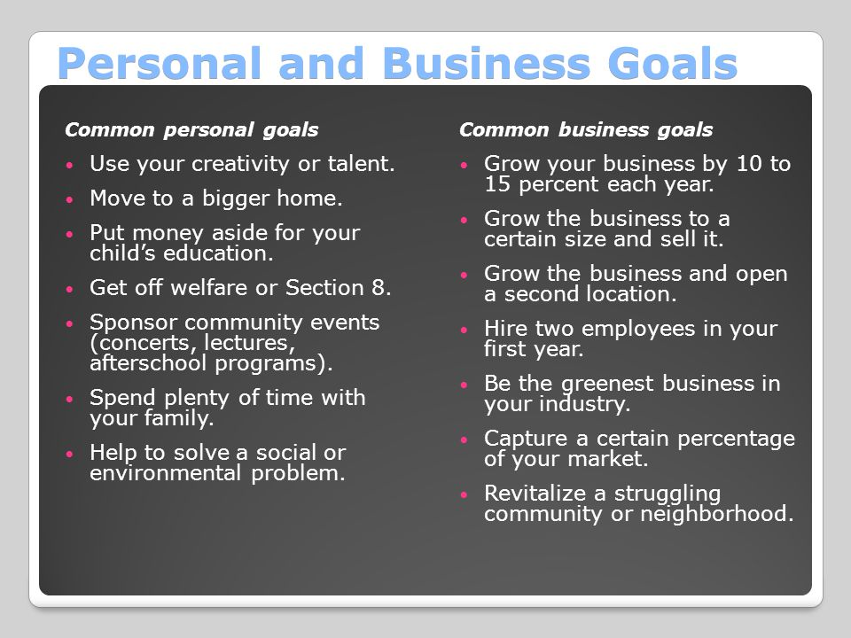 Personal and Business Goals