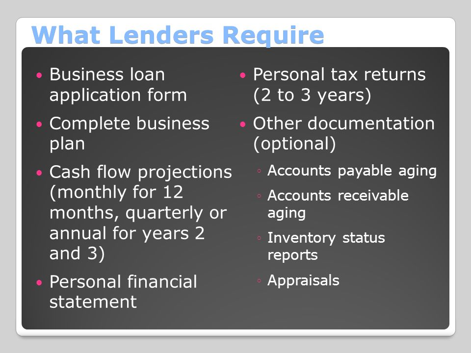 What Lenders Require Business loan application form
