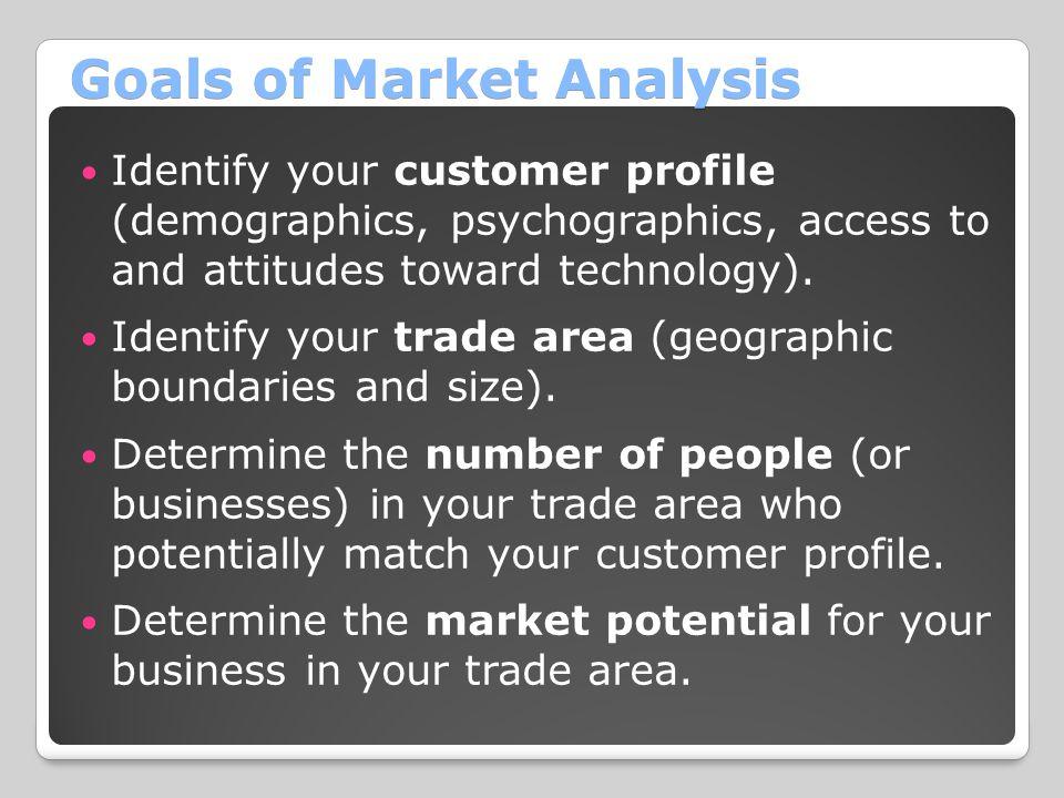 Goals of Market Analysis