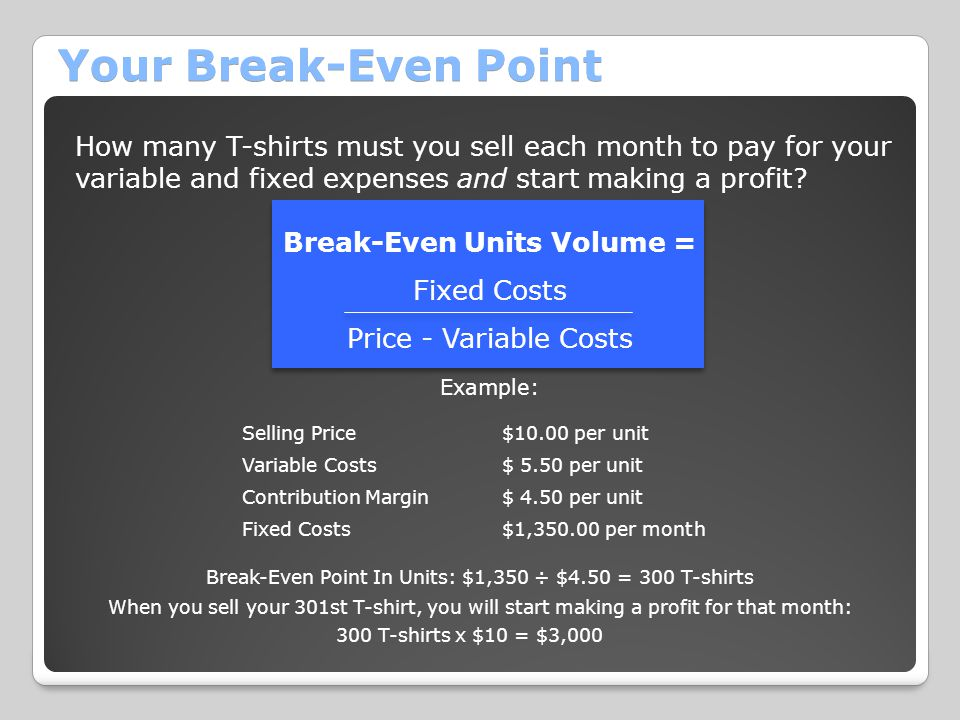 Your Break-Even Point How many T-shirts must you sell each month to pay for your variable and fixed expenses and start making a profit