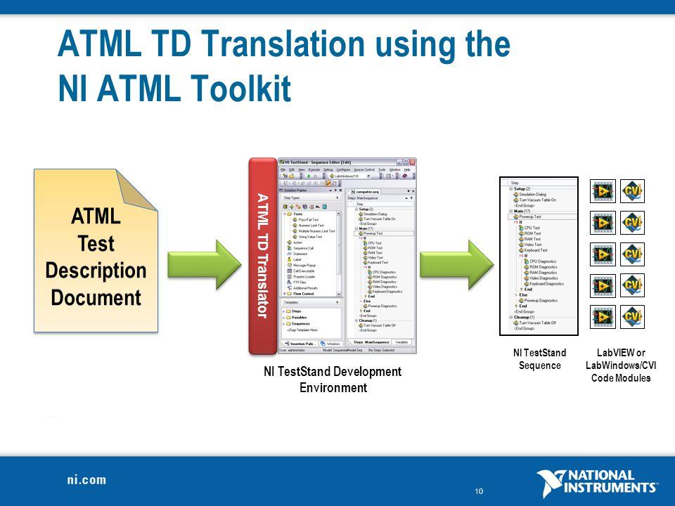 ATML TD Translation using the NI ATML Toolkit