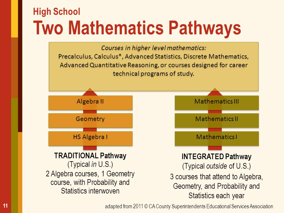 High School Two Mathematics Pathways