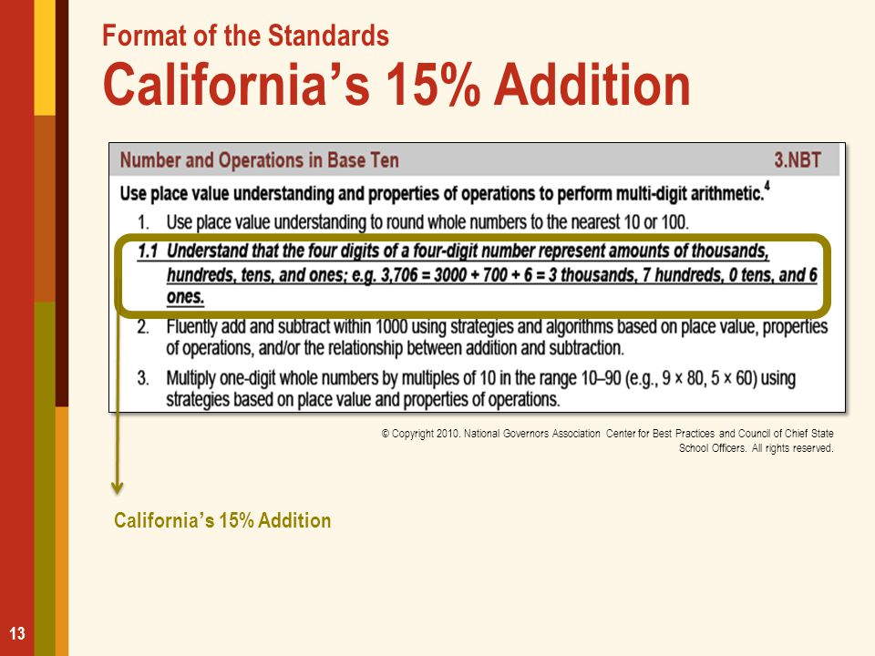Format of the Standards California's 15% Addition