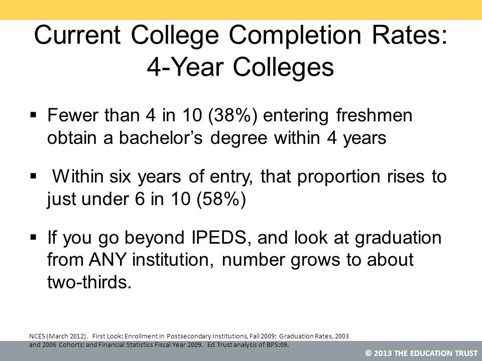 Current College Completion Rates: 4-Year Colleges