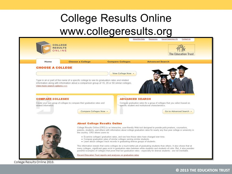 College Results Online www.collegeresults.org