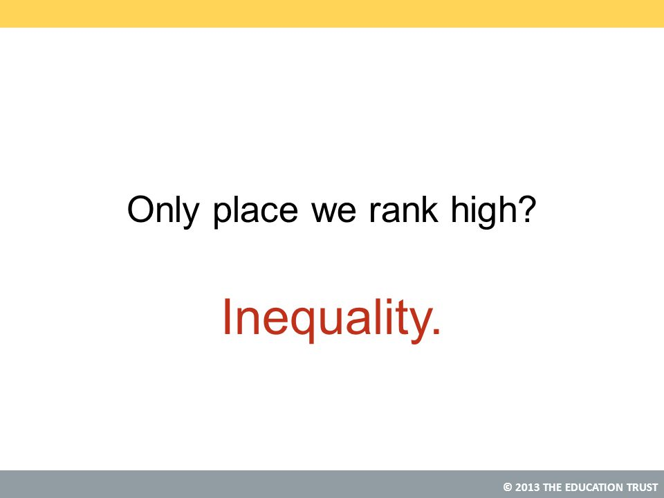 Only place we rank high Inequality.