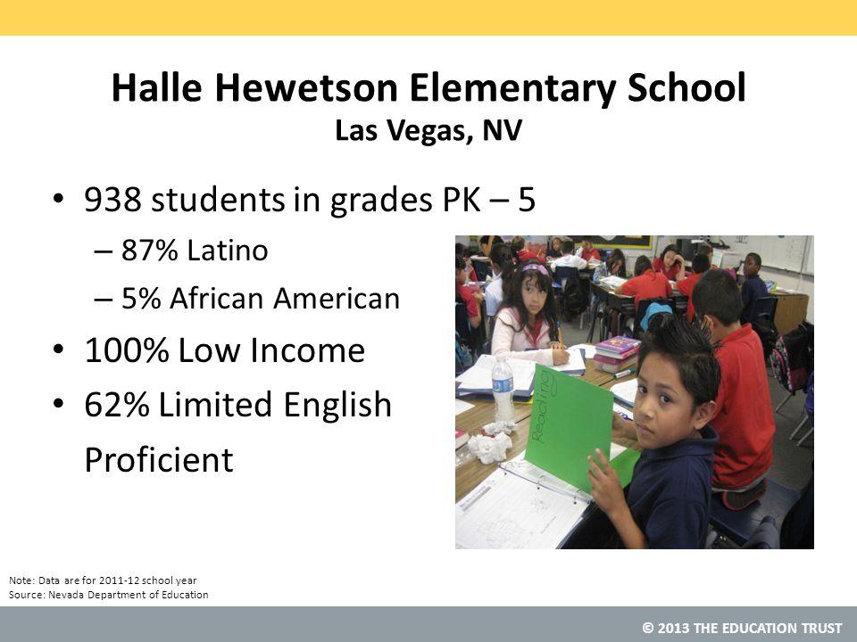 Halle Hewetson Elementary School Las Vegas, NV