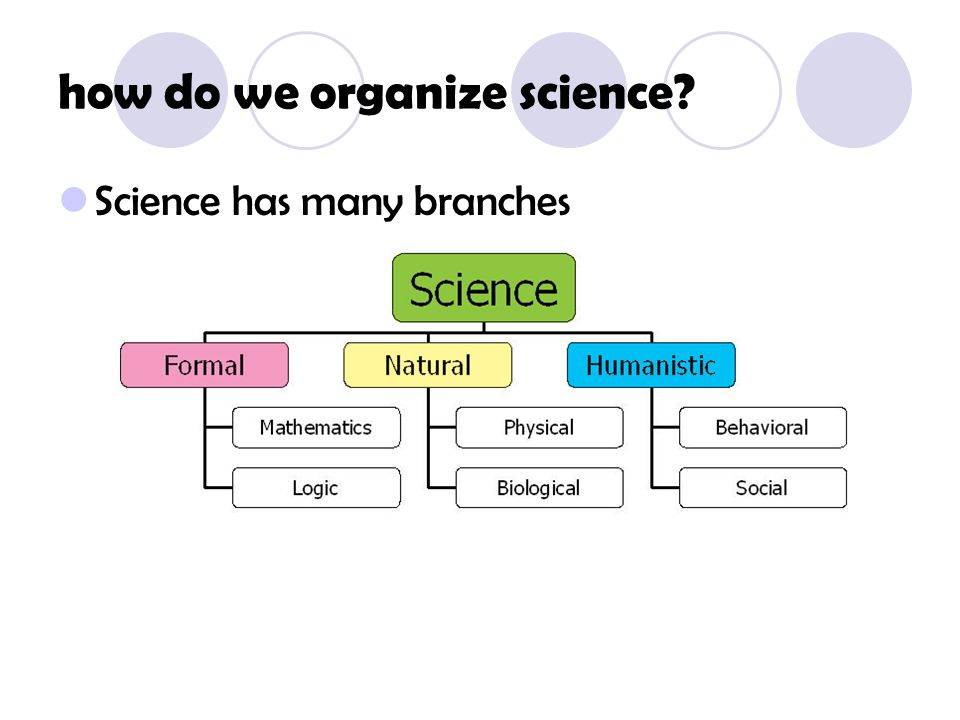 how do we organize science