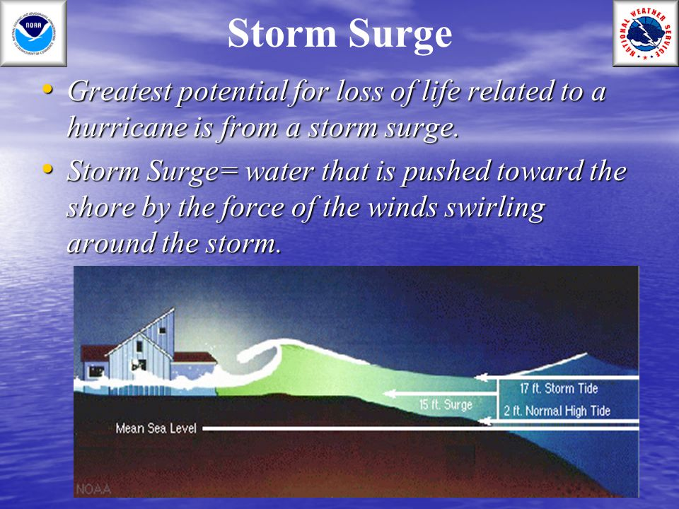 Storm Surge Greatest potential for loss of life related to a hurricane is from a storm surge.