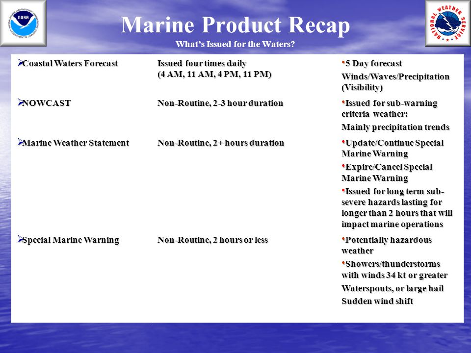 Marine Product Recap What's Issued for the Waters